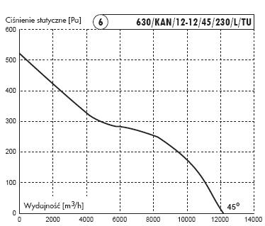 630/KAN/12-12/45/230/L/TU